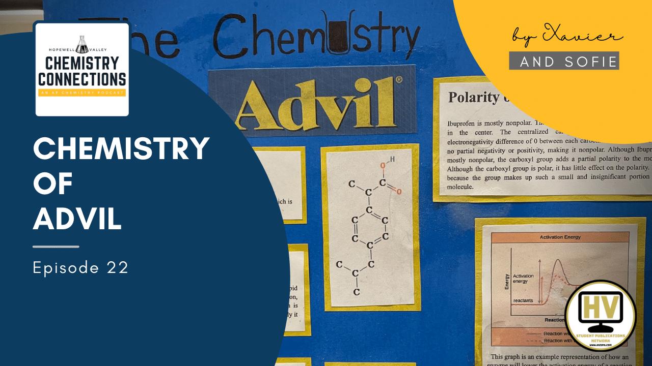 Chemistry Behind Advil